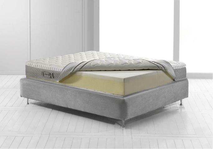 Magniflex Comfort Dual 10 – Medium Firm / Firm mattress for Bedroom at Mums Place Furniture Monterey CA